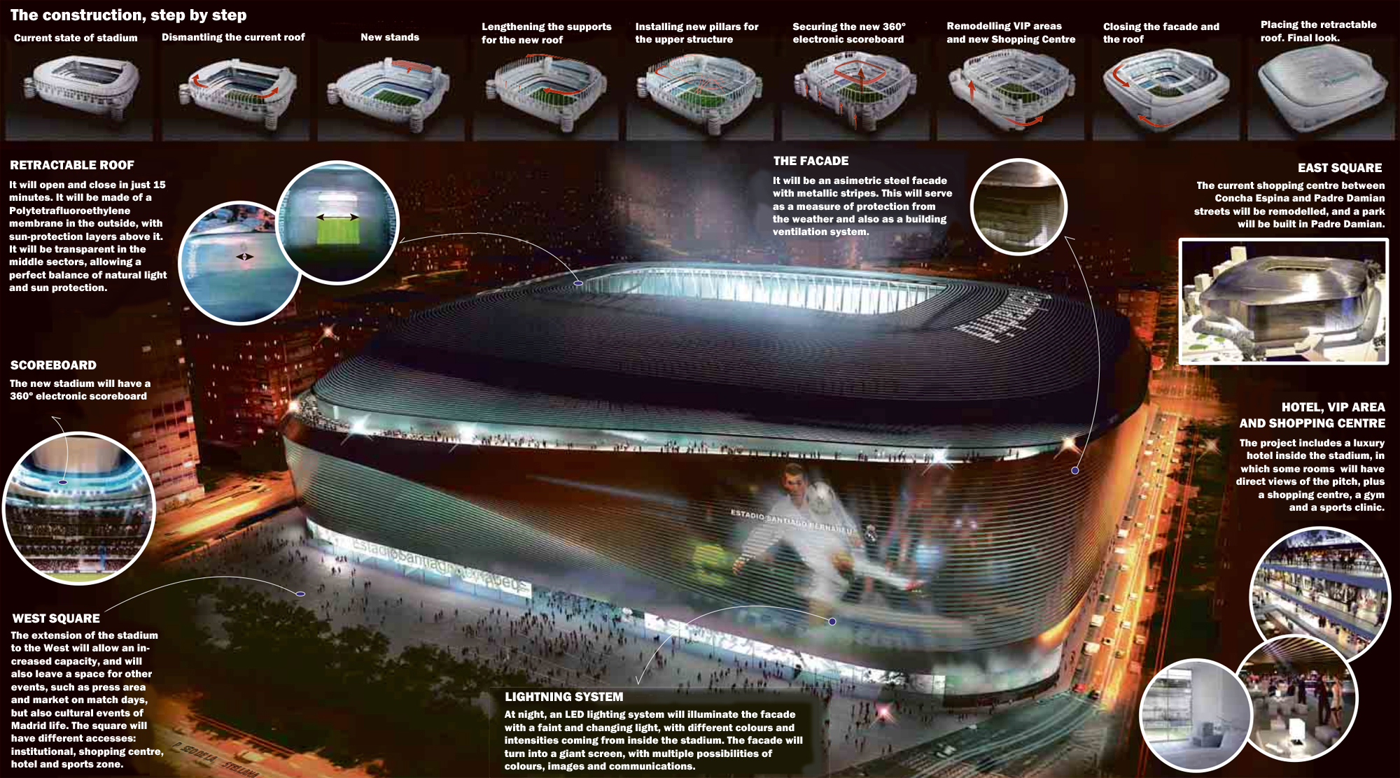 infographic-santiago-bernabeu-new-stadium